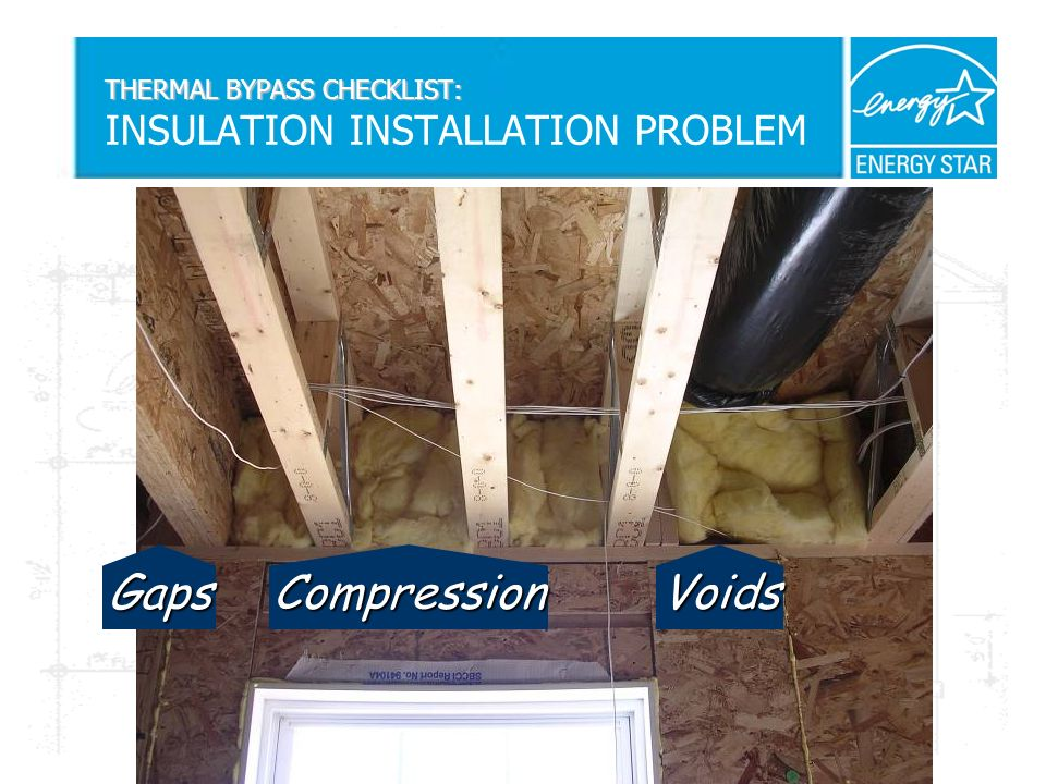 THERMAL BYPASS CHECKLIST: THERMAL BYPASS CHECKLIST: INSULATION INSTALLATION PROBLEM Gaps CompressionVoids