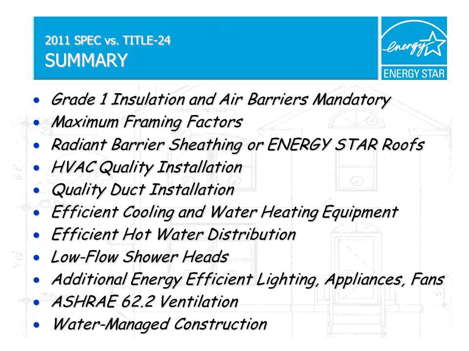 2011 SPEC vs. TITLE-24 SUMMARY Grade 1 Insulation and Air Barriers Mandatory Grade 1 Insulation and Air Barriers Mandatory Maximum Framing Factors Max