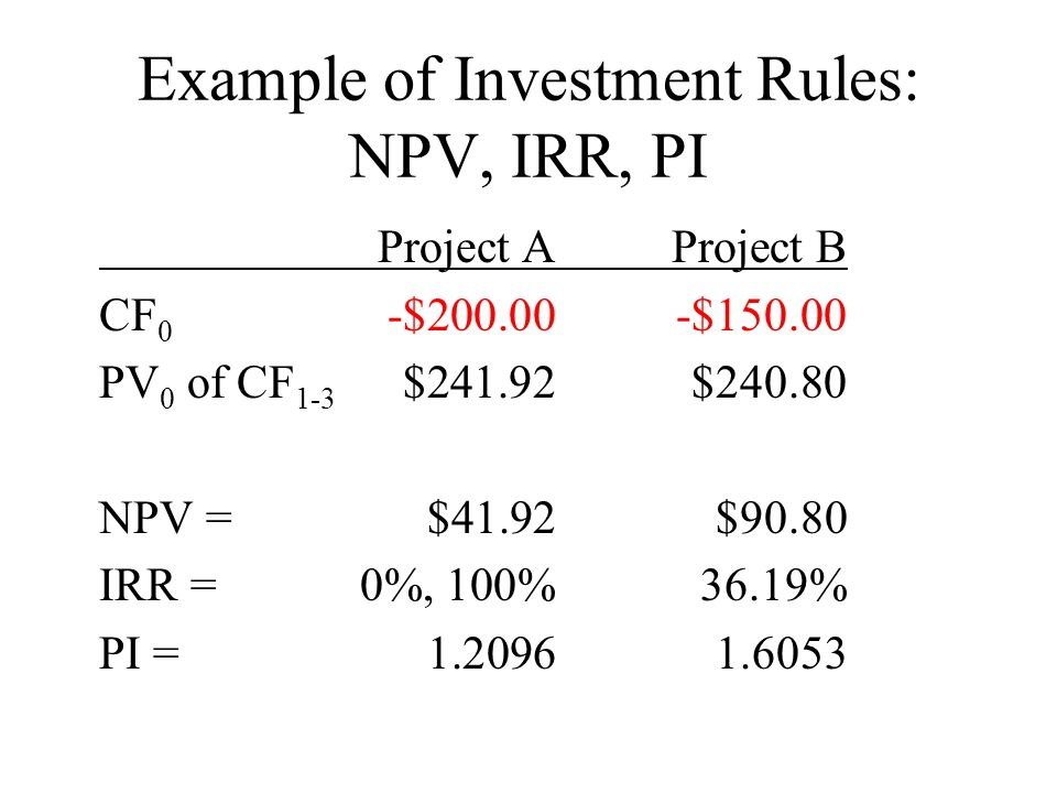 Example of Investment Rules: NPV, IRR, PI Project AProject B CF 0 -$200.00-$150.00 PV 0 of CF 1-3 $241.92$240.80 NPV =$41.92$90.80 IRR =0%, 100%36.19% PI =1.20961.6053