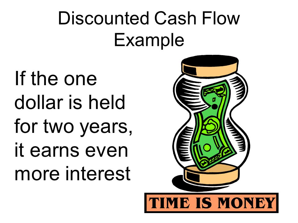 Discounted Cash Flow Example If the one dollar is held for two years, it earns even more interest