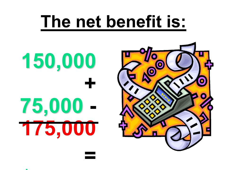 The net benefit is: 150,000 75,000 150,000 + 75,000 - 175,000 50,000 = $50,000