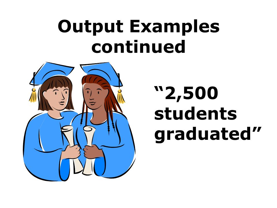 Output Examples continued 2,500 students graduated