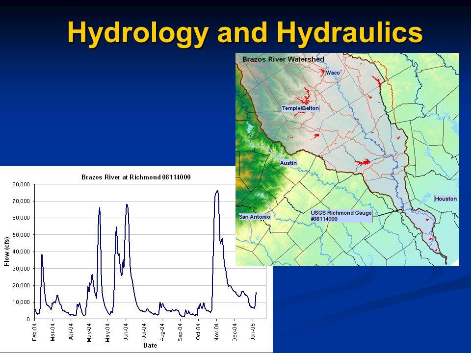 Hydrology and Hydraulics