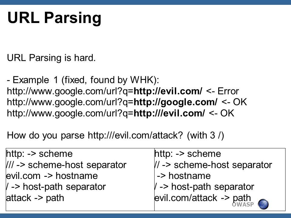 OWASP URL Parsing URL Parsing is hard.