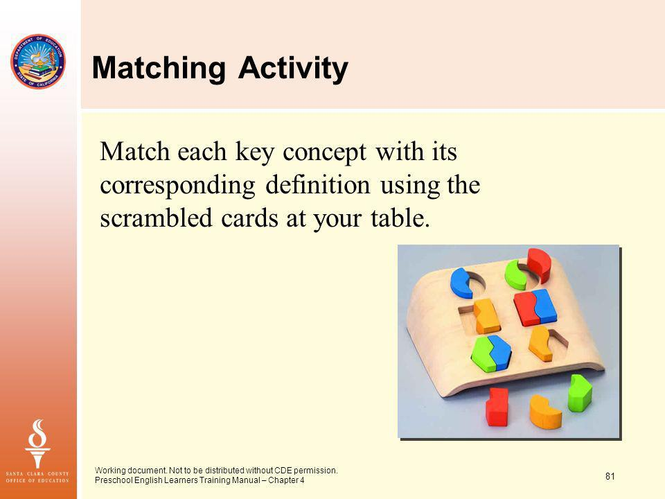 81 Working document. Not to be distributed without CDE permission. Preschool English Learners Training Manual – Chapter 4 Matching Activity Match each