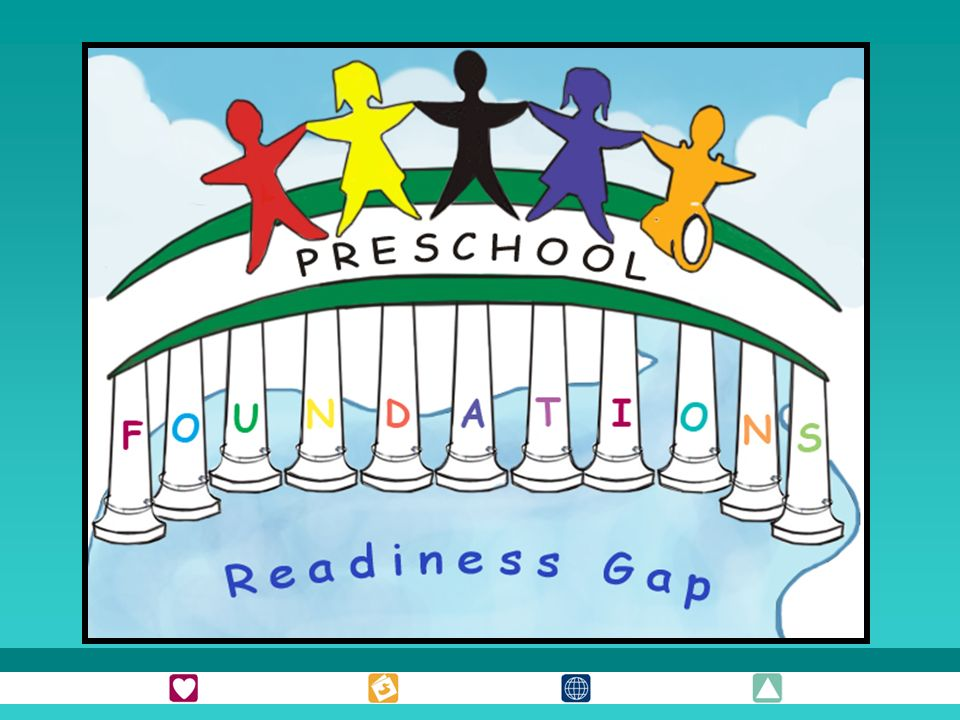 Readiness Gap