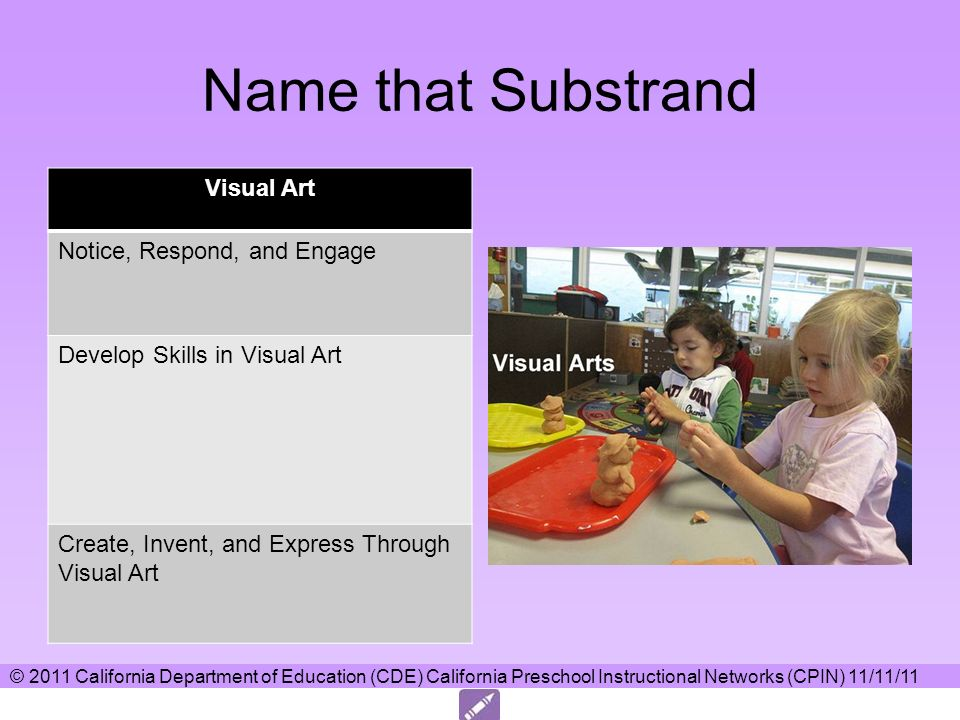Name that Substrand Visual Art Notice, Respond, and Engage Develop Skills in Visual Art Create, Invent, and Express Through Visual Art