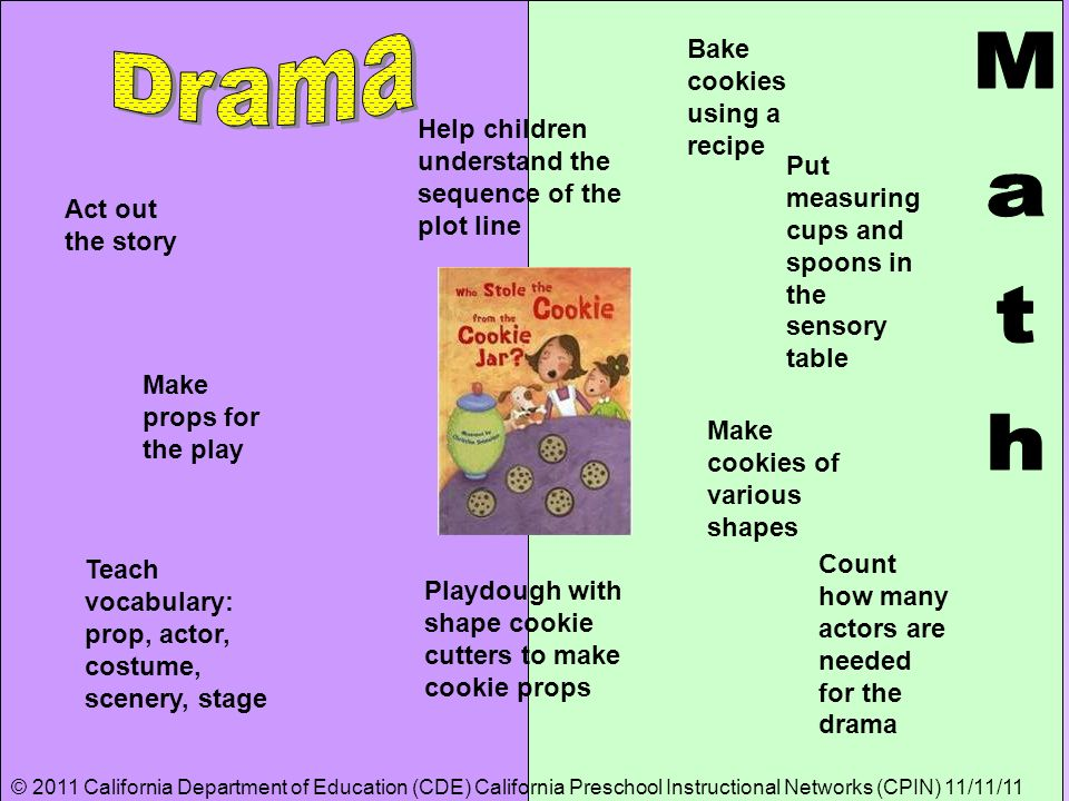 Act out the story Make props for the play Teach vocabulary: prop, actor, costume, scenery, stage Bake cookies using a recipe Put measuring cups and sp