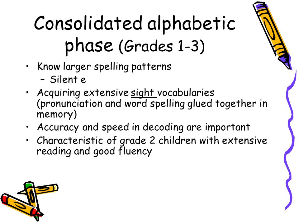 Consolidated alphabetic phase (Grades 1-3) Know larger spelling patterns –Silent e Acquiring extensive sight vocabularies (pronunciation and word spel