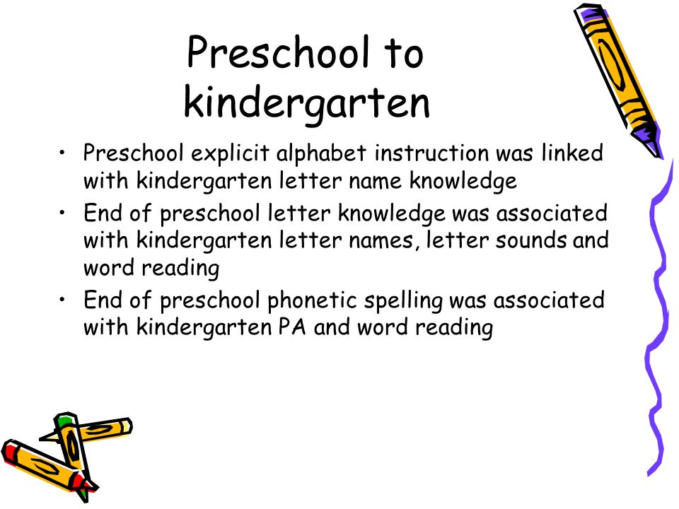 Preschool to kindergarten Preschool explicit alphabet instruction was linked with kindergarten letter name knowledge End of preschool letter knowledge