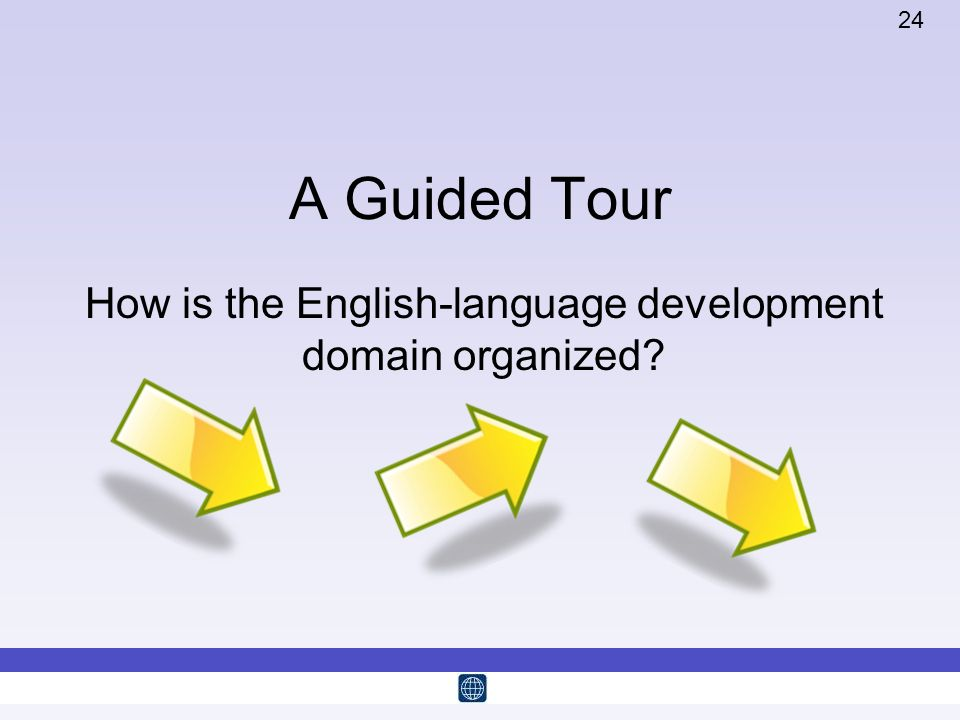 24 A Guided Tour How is the English-language development domain organized?