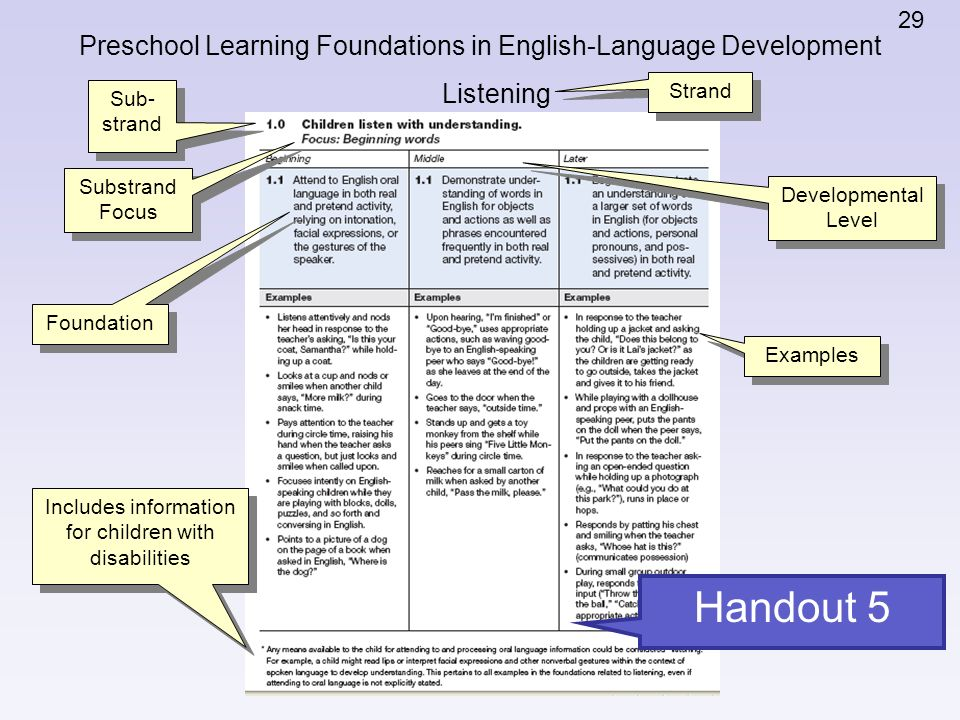 29 Strand Listening Developmental Level Sub- strand Substrand Focus Foundation Examples Preschool Learning Foundations in English-Language Development