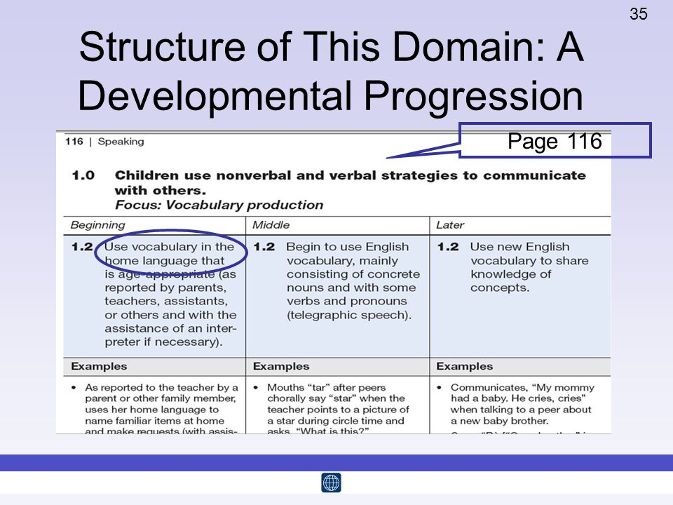 35 Structure of This Domain: A Developmental Progression Page 116