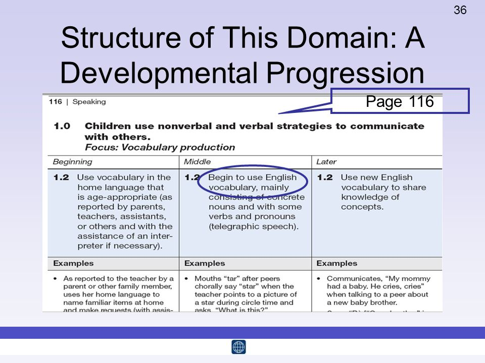 36 Structure of This Domain: A Developmental Progression Page 116