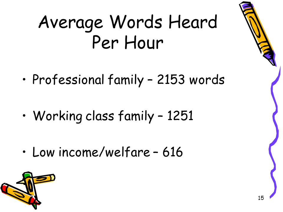 15 Average Words Heard Per Hour Professional family – 2153 words Working class family – 1251 Low income/welfare – 616