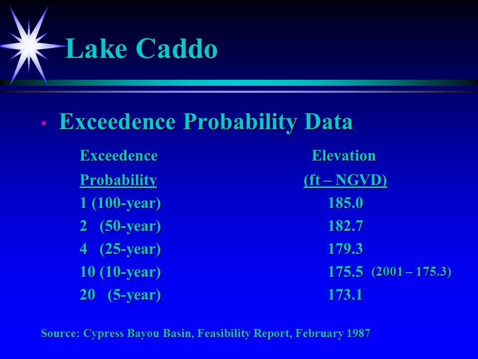 Lake Caddo Exceedence Probability Data Exceedence Probability Data Exceedence Elevation Probability (ft – NGVD) 1 (100-year)185.0 2 (50-year)182.7 4 (25-year)179.3 10 (10-year)175.5 20 (5-year)173.1 Source: Cypress Bayou Basin, Feasibility Report, February 1987 (2001 – 175.3)