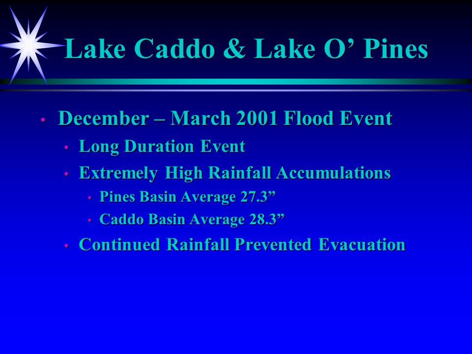 Lake Caddo & Lake O Pines December – March 2001 Flood Event December – March 2001 Flood Event Long Duration Event Long Duration Event Extremely High Rainfall Accumulations Extremely High Rainfall Accumulations Pines Basin Average 27.3 Pines Basin Average 27.3 Caddo Basin Average 28.3 Caddo Basin Average 28.3 Continued Rainfall Prevented Evacuation Continued Rainfall Prevented Evacuation