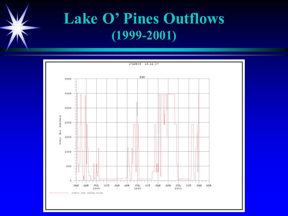 Lake O Pines Outflows (1999-2001)