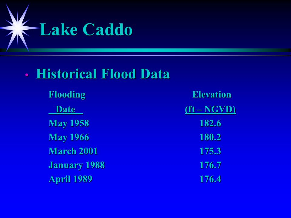 Lake Caddo Historical Flood Data Historical Flood Data Flooding Elevation Date (ft – NGVD) Date (ft – NGVD) May 1958182.6 May 1966180.2 March 2001175.3 January 1988176.7 April 1989176.4