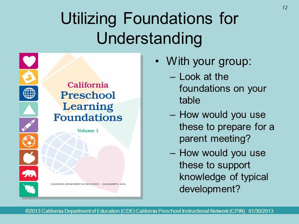 ©2013 California Department of Education (CDE) California Preschool Instructional Network (CPIN) 01/30/2013 12 Utilizing Foundations for Understanding