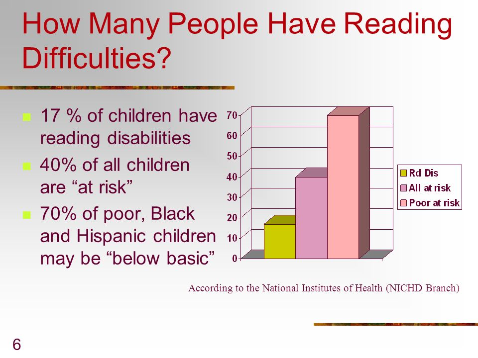6 How Many People Have Reading Difficulties? 17 % of children have reading disabilities 40% of all children are at risk 70% of poor, Black and Hispani