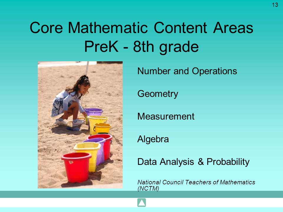13 Core Mathematic Content Areas PreK - 8th grade Number and Operations Geometry Measurement Algebra Data Analysis & Probability National Council Teac