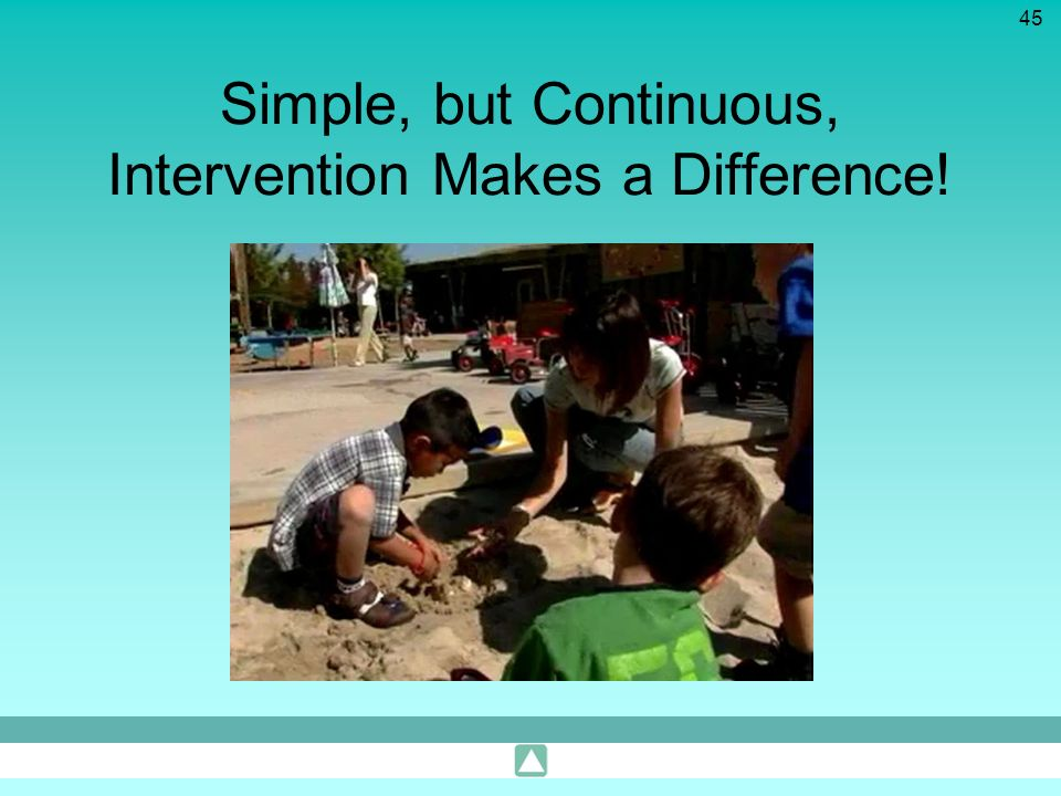 45 Simple, but Continuous, Intervention Makes a Difference!