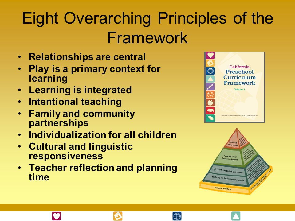 Eight Overarching Principles of the Framework Relationships are central Play is a primary context for learning Learning is integrated Intentional teac