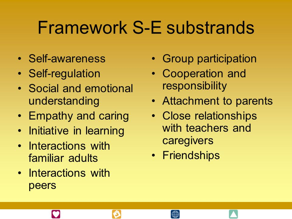 Framework S-E substrands Self-awareness Self-regulation Social and emotional understanding Empathy and caring Initiative in learning Interactions with