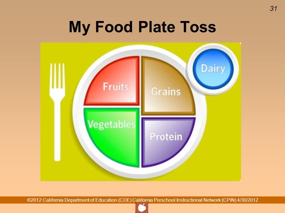 31 My Food Plate Toss