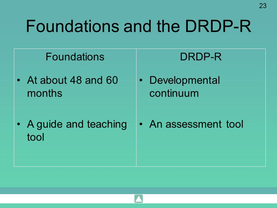 23 Foundations and the DRDP-R Foundations At about 48 and 60 months A guide and teaching tool DRDP-R Developmental continuum An assessment tool