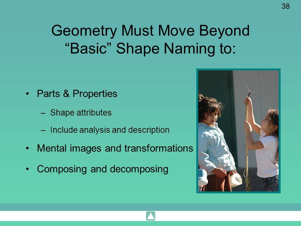 38 Geometry Must Move Beyond Basic Shape Naming to: Parts & Properties –Shape attributes –Include analysis and description Mental images and transform