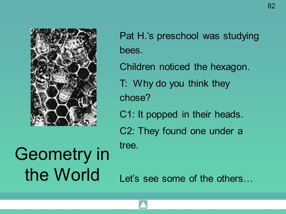 82 Geometry in the World Pat H.s preschool was studying bees. Children noticed the hexagon. T: Why do you think they chose? C1: It popped in their hea