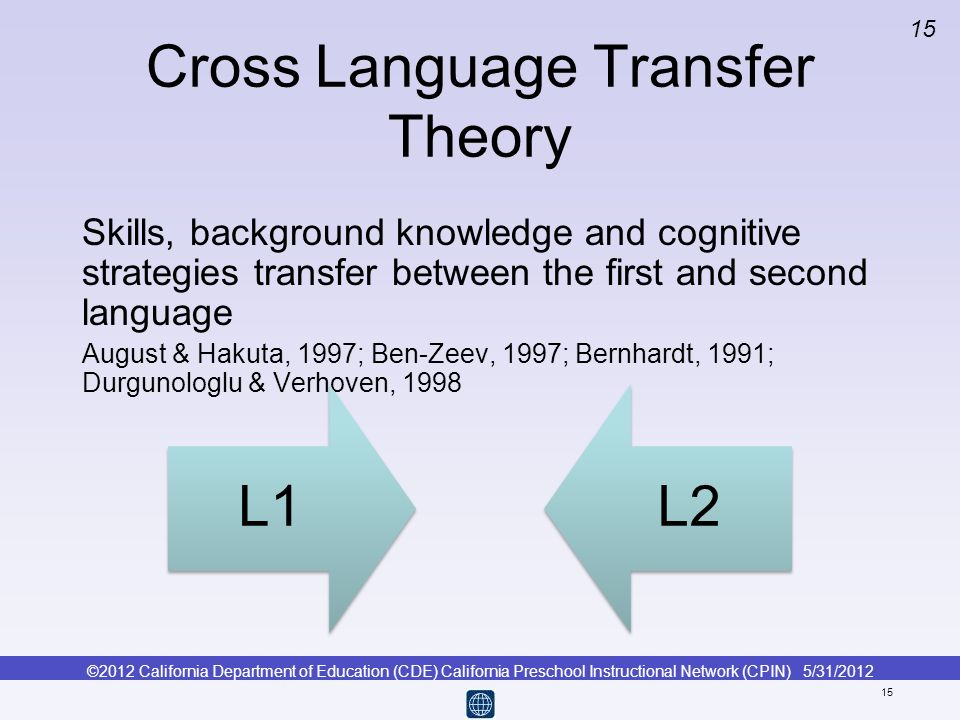 ©2012 California Department of Education (CDE) California Preschool Instructional Network (CPIN) 5/31/2012 15 Cross Language Transfer Theory Skills, b