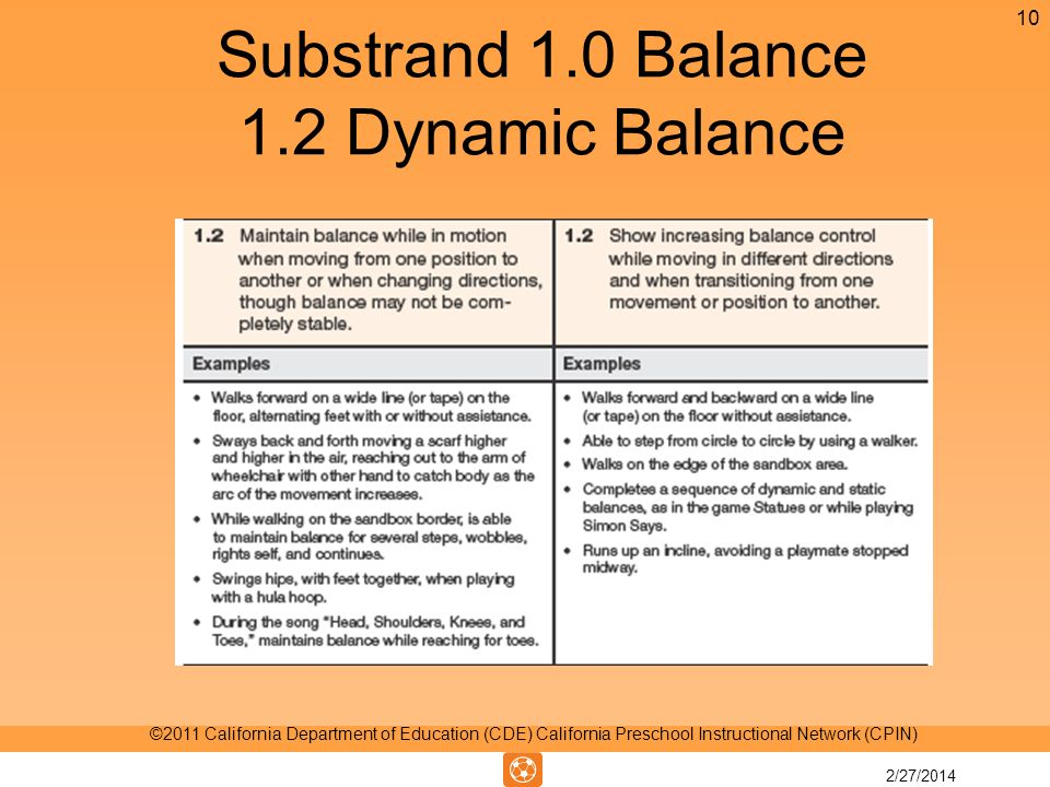 Substrand 1.0 Balance 1.2 Dynamic Balance 10 ©2011 California Department of Education (CDE) California Preschool Instructional Network (CPIN) 2/27/2014