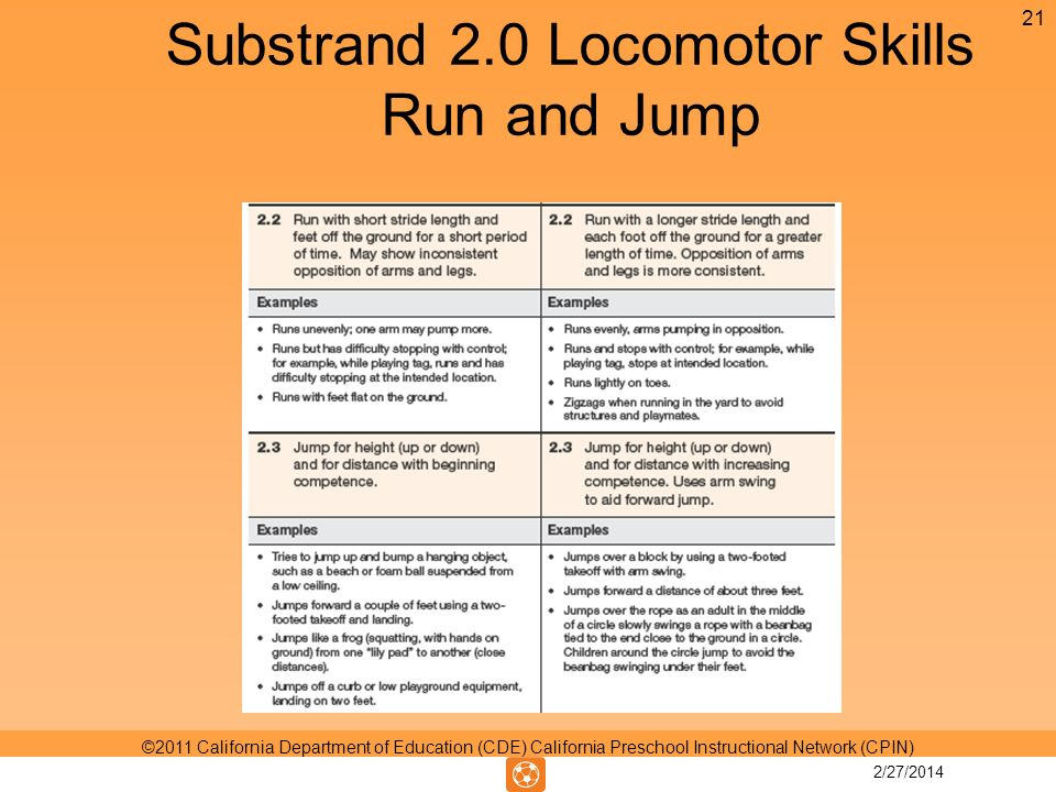 Substrand 2.0 Locomotor Skills Run and Jump 21 ©2011 California Department of Education (CDE) California Preschool Instructional Network (CPIN) 2/27/2014