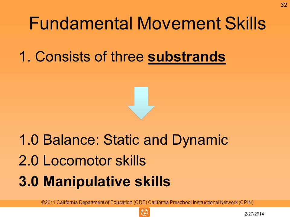 Fundamental Movement Skills 1.Consists of three substrands 1.0 Balance: Static and Dynamic 2.0 Locomotor skills 3.0 Manipulative skills 32 ©2011 California Department of Education (CDE) California Preschool Instructional Network (CPIN) 2/27/2014