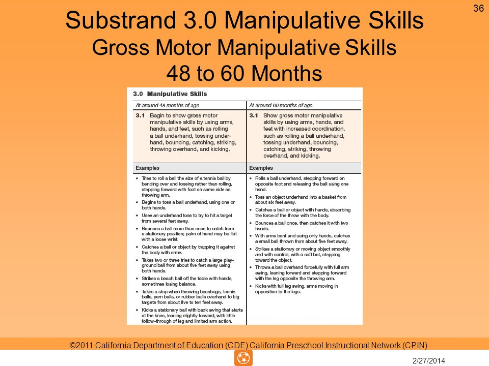 Substrand 3.0 Manipulative Skills Gross Motor Manipulative Skills 48 to 60 Months 36 ©2011 California Department of Education (CDE) California Preschool Instructional Network (CPIN) 2/27/2014
