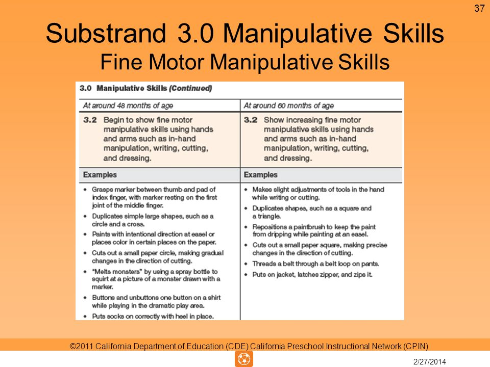 Substrand 3.0 Manipulative Skills Fine Motor Manipulative Skills 37 ©2011 California Department of Education (CDE) California Preschool Instructional Network (CPIN) 2/27/2014