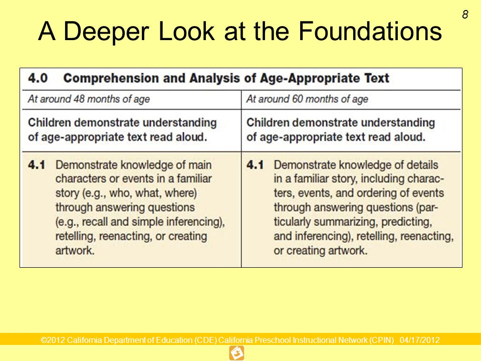 ©2012 California Department of Education (CDE) California Preschool Instructional Network (CPIN) 04/17/2012 8 A Deeper Look at the Foundations
