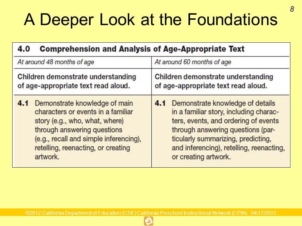 ©2012 California Department of Education (CDE) California Preschool Instructional Network (CPIN) 04/17/2012 29 Video Reflection