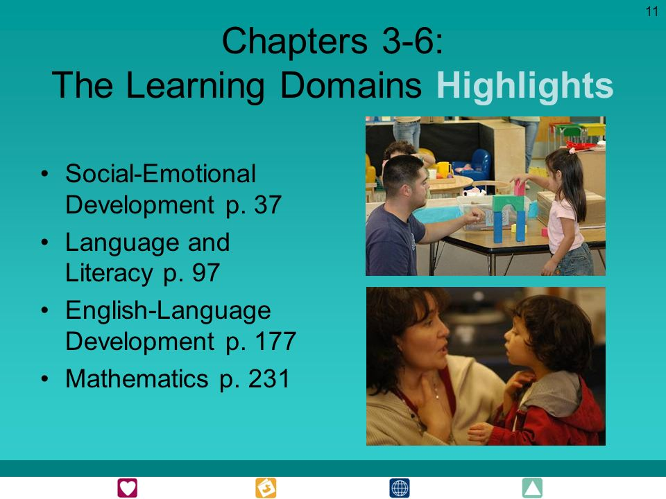 11 Chapters 3-6: The Learning Domains Highlights Social-Emotional Development p.