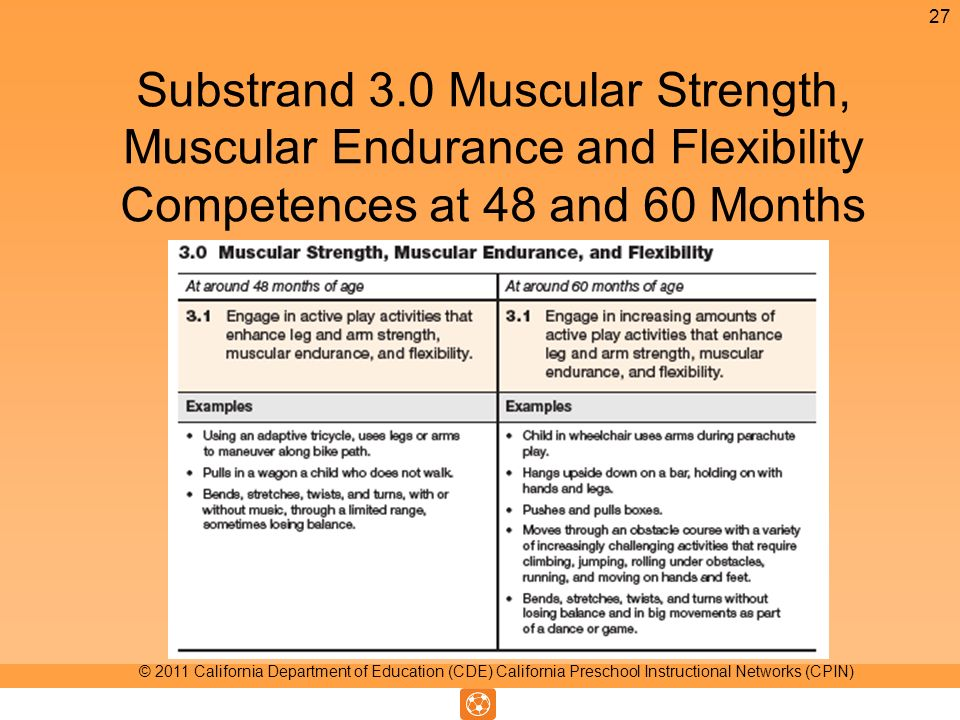 Substrand 3.0 Muscular Strength, Muscular Endurance and Flexibility Competences at 48 and 60 Months 27 © 2011 California Department of Education (CDE)