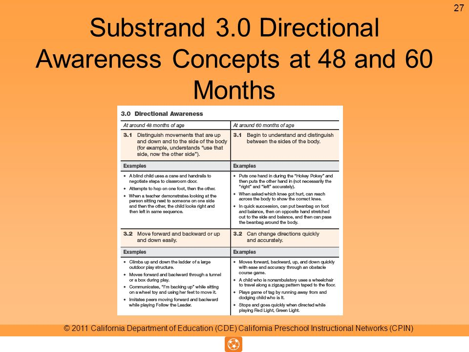 Substrand 3.0 Directional Awareness Concepts at 48 and 60 Months 27 © 2011 California Department of Education (CDE) California Preschool Instructional Networks (CPIN)