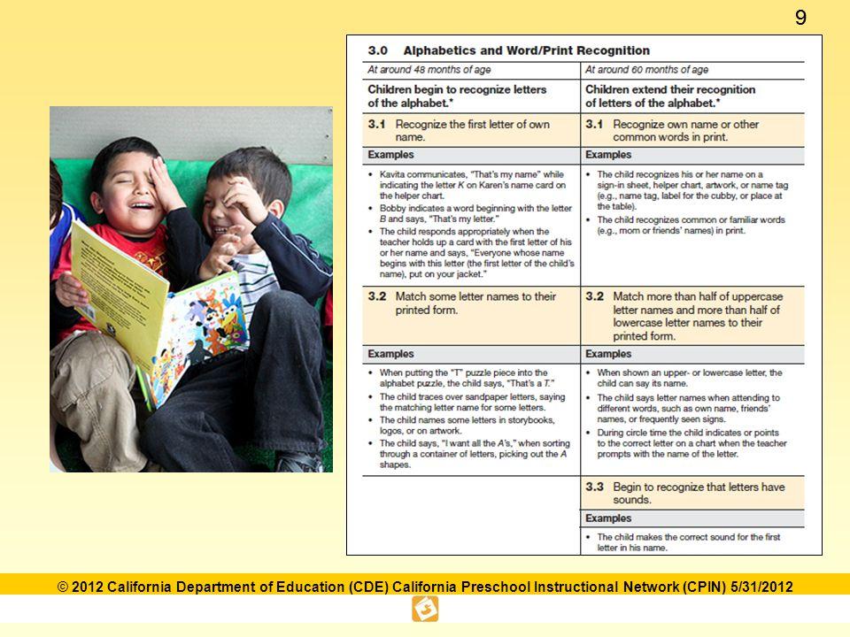 10 © 2012 California Department of Education (CDE) California Preschool Instructional Network (CPIN) 5/31/2012 ELD Foundations