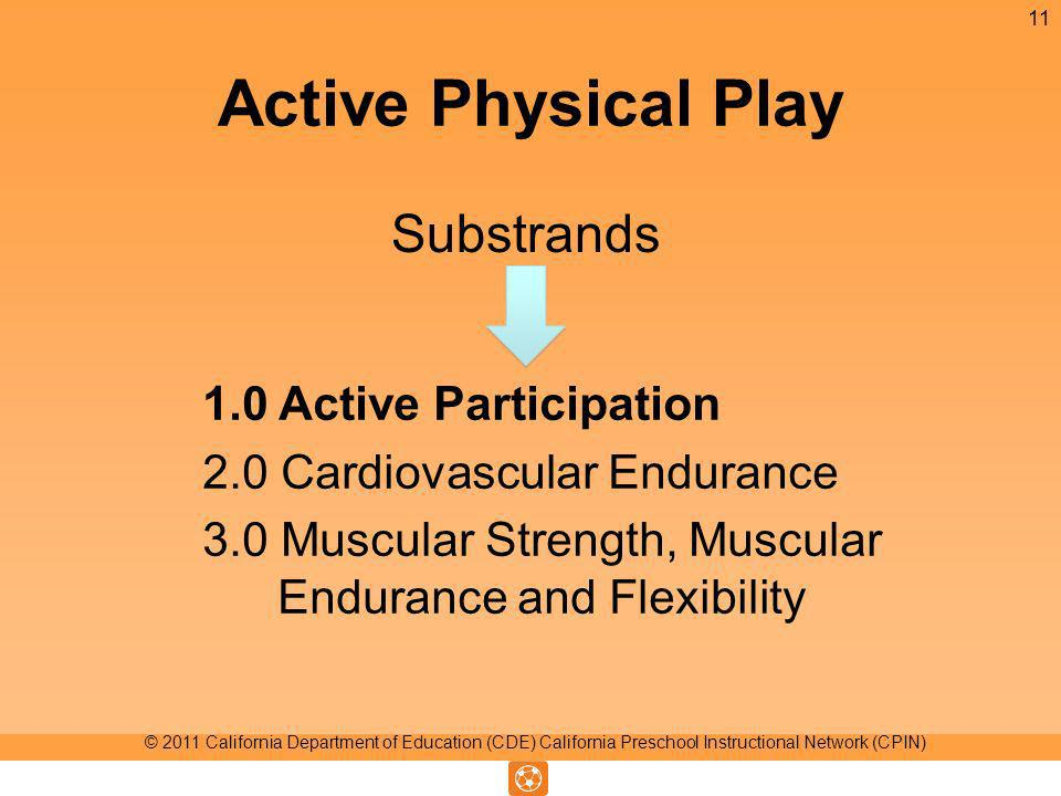 Active Physical Play Substrands 11 © 2011 California Department of Education (CDE) California Preschool Instructional Network (CPIN) 1.0 Active Participation 2.0 Cardiovascular Endurance 3.0 Muscular Strength, Muscular Endurance and Flexibility