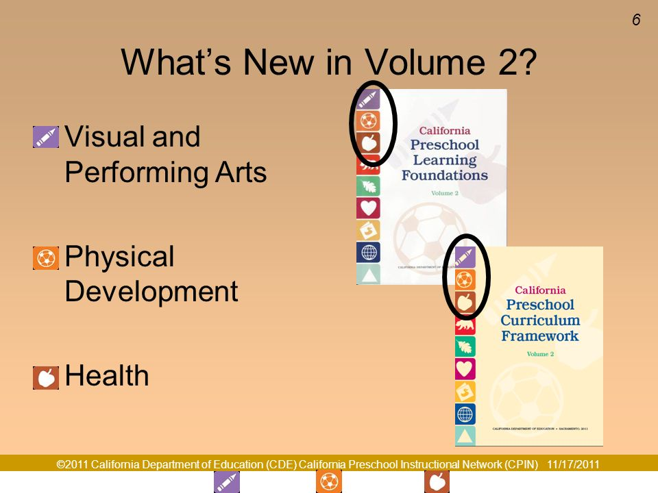 ©2011 California Department of Education (CDE) California Preschool Instructional Network (CPIN) 11/17/2011 6 Whats New in Volume 2.