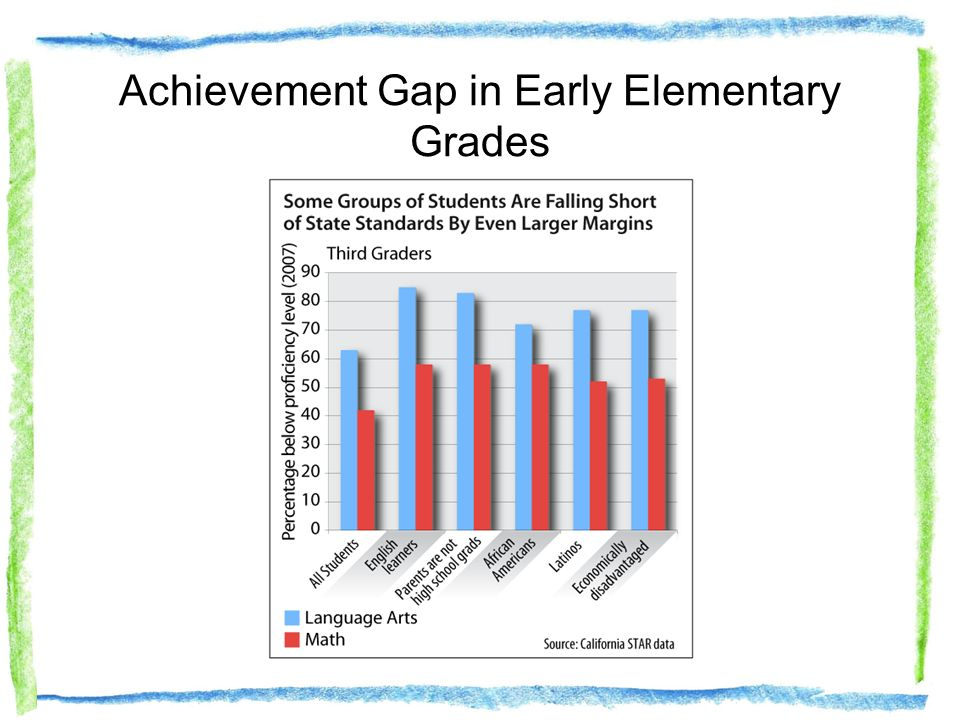 Effective Pre-K Helps Narrow the Achievement Gap by Addressing the Readiness Gap Studies show: children who attend pre-k score higher on school readiness measures at kindergarten entry; effective pre-k improves childrens K-12 academic performance; and effective pre-k has long-term benefits