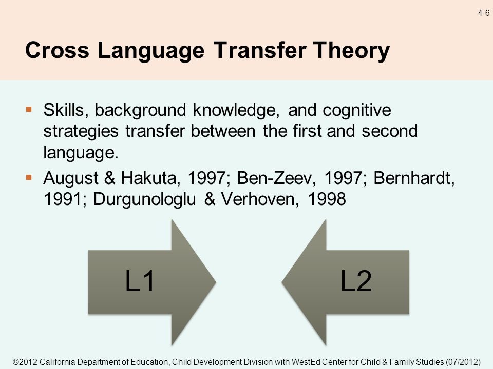 4-6 Cross Language Transfer Theory Skills, background knowledge, and cognitive strategies transfer between the first and second language. August & Hak