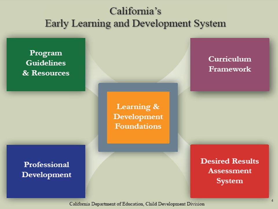 California Department of Education 4